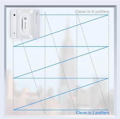 robot limpiacristales para ventanas pequeñas