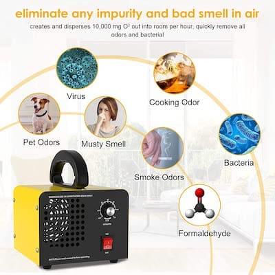 son efectivos los generadores de ozono
